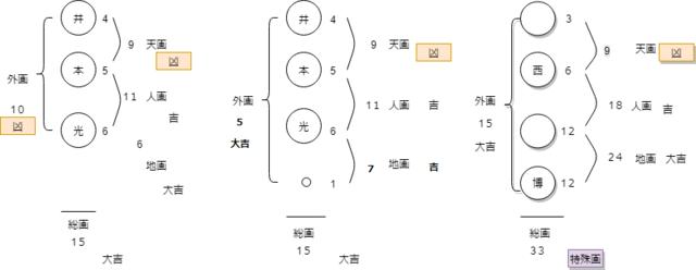 井本光.png