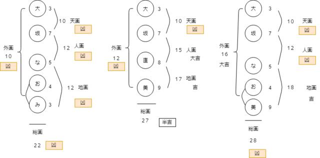 大坂なお.png