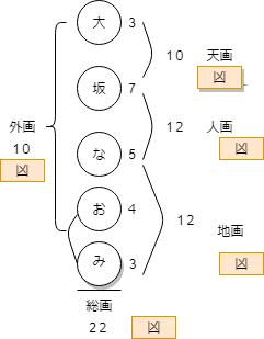 大坂なおみ.xml